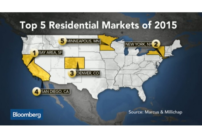 Hessam Nadji: Top US Residential Markets for 2015